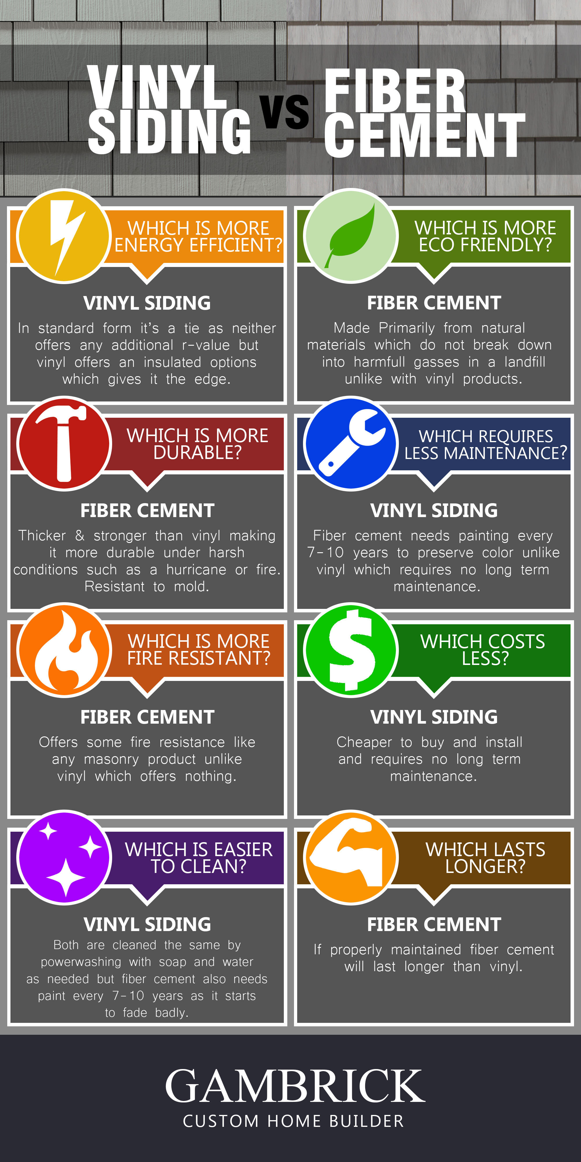vinyl siding vs fiber cement infographic pros vs cons comparison chart