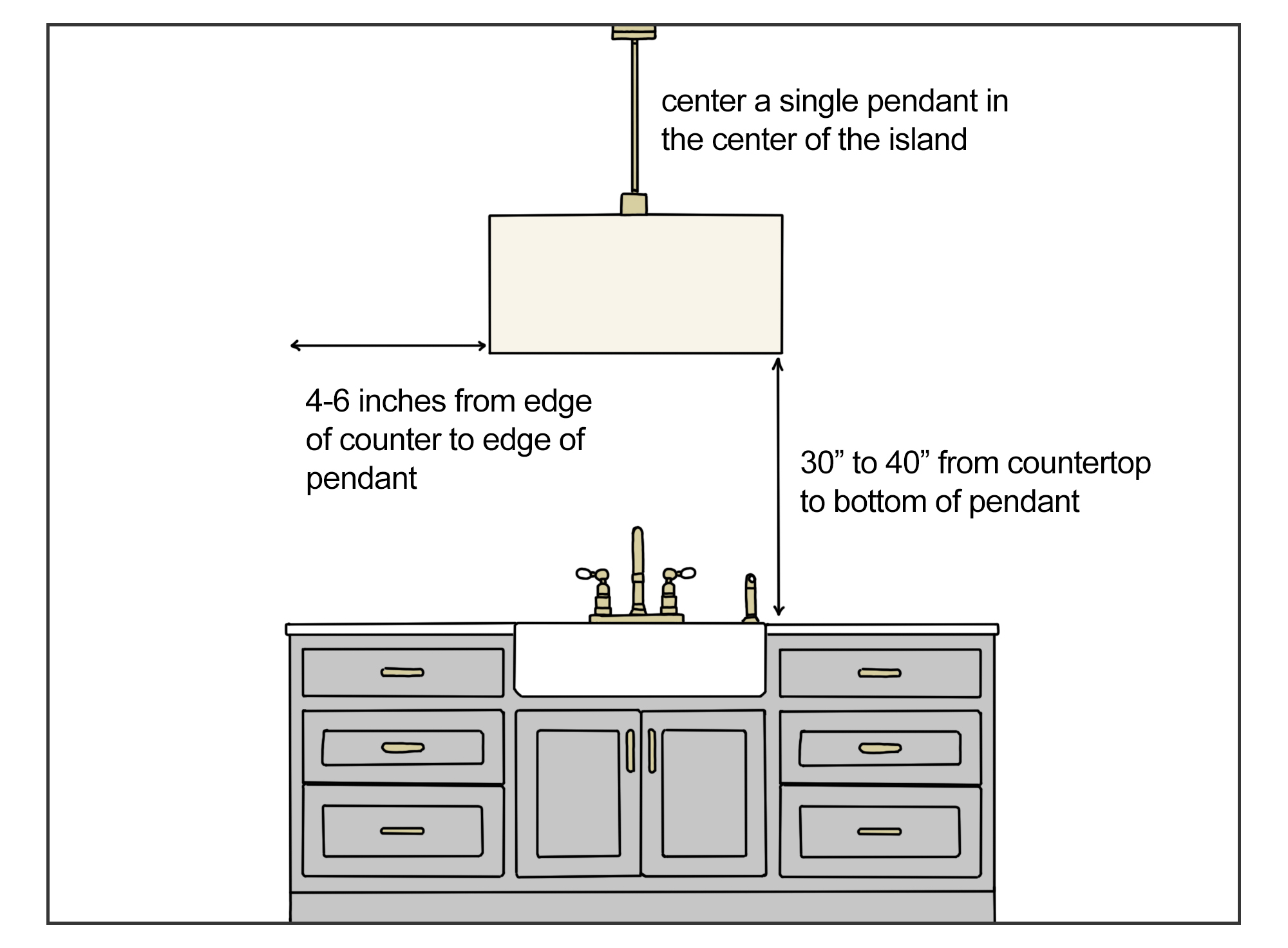 how to space a single pendant light over a kitchen island inforgraphic