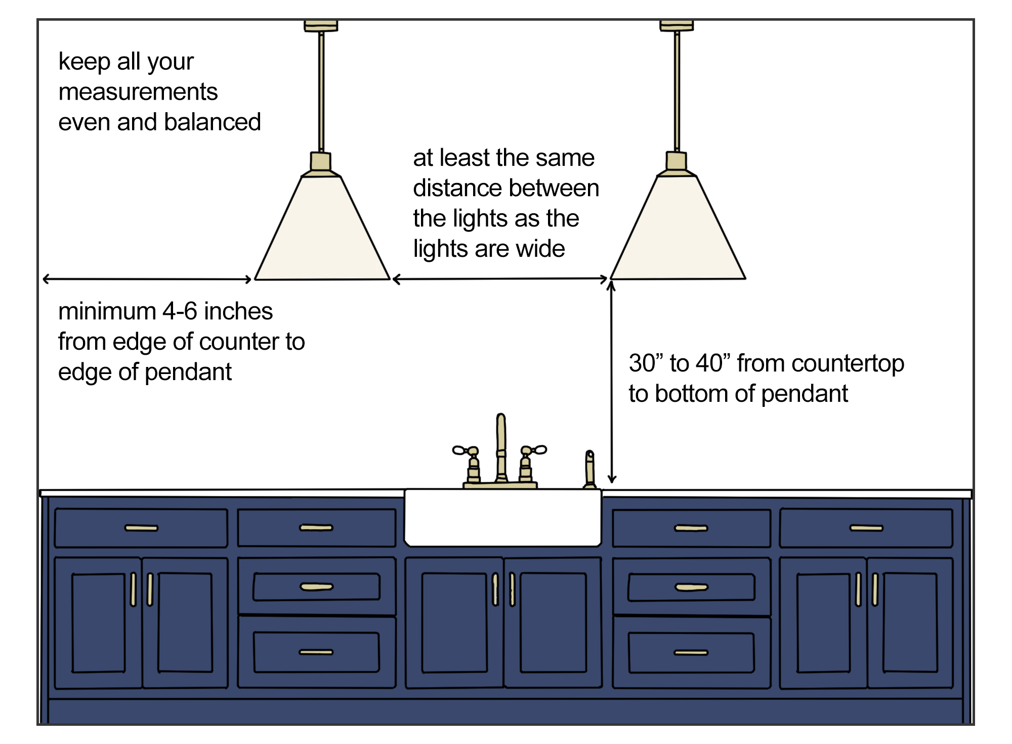 how to space two pendant lights over a kitchen island inforgraphic