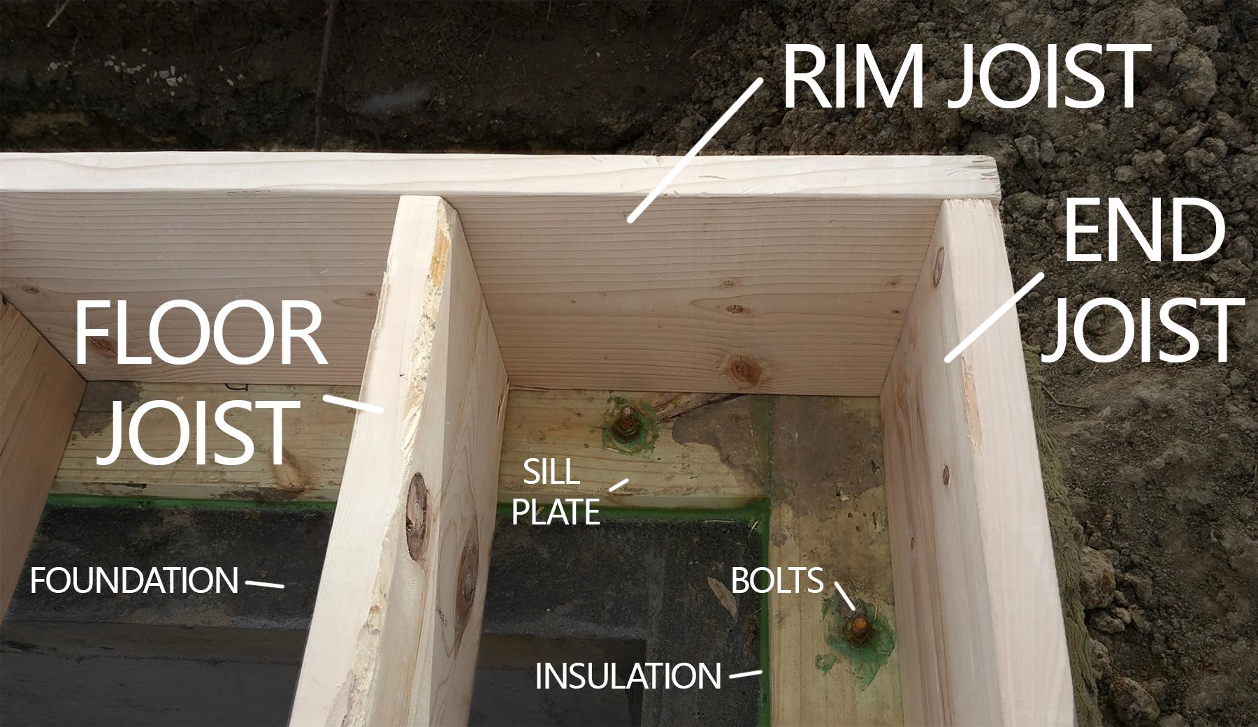 what is a rim joist 1.1 diagram
